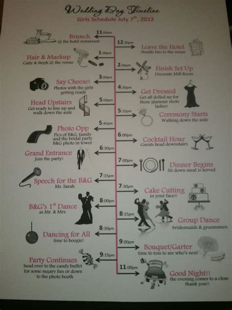 Backyard Wedding Day Timeline Chebria S Wedding Day Timeline For The Wedding