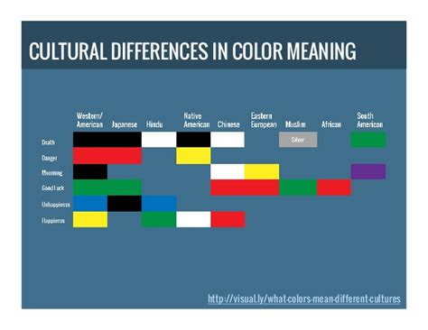 what do different colours mean design for everyone 7x10 9 reasons we need to stop