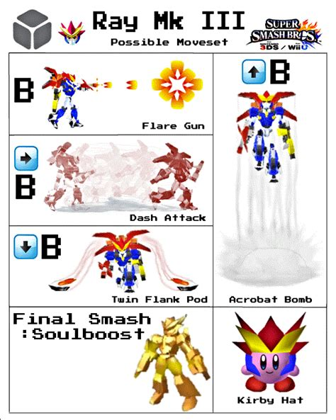Kaos 8bit 18 idea for a moveset as a possible though unlikely