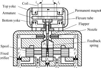 wiring diagram for two lifiers wiring wiring diagram