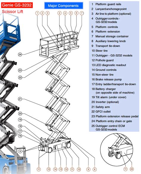 marklift wiring diagrams marklift get free image about