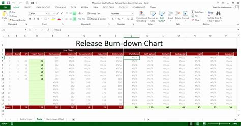 scrum burndown chart excel template 7 scrum burndown chart excel template exceltemplates