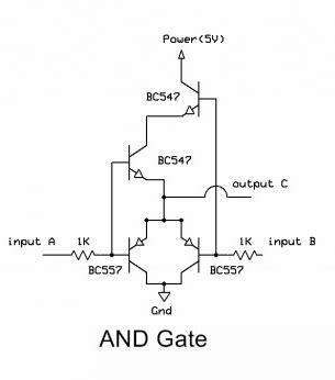 pnp transistor and gate flipflop what is the simplest way to make an and gate using pnp transistors electrical