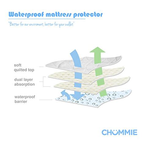 chummie deluxe absorbent waterproof mattress sheet