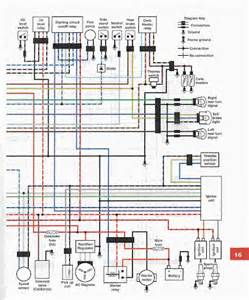 yamaha v 1100 wiring diagram lights yamaha free