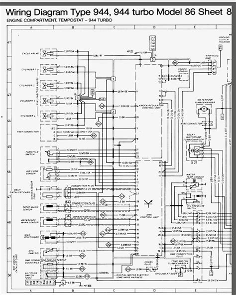 wiring diagram for porsche 944 wiring diagrams schematics