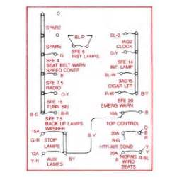 ford ford thunderbird kick panel decal schematic for