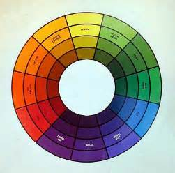 color matching wheel s fashion fashion 101 for