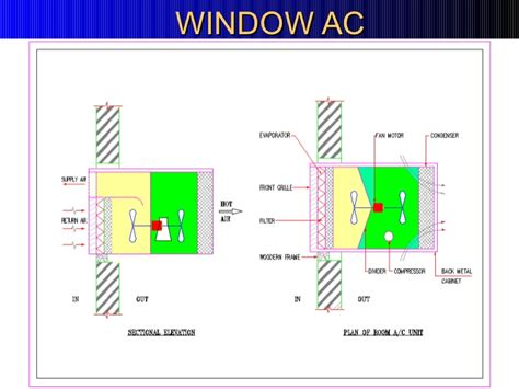 block diagram of air conditioner working principle