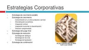 Productos Mba by Tipos De Estrategias De Comercio De Productos B 225 Sicos Sc