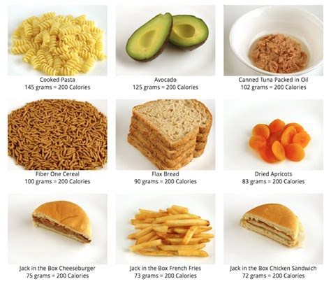 How Much Food Is 200 Images Of 200 Calorie Portions Of Various Foods 187 Curious