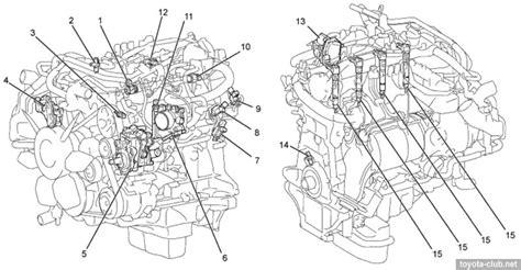 Sensor Command Rail Innova Dieseloriginalcolokan 3 detalles nuevo motor gd