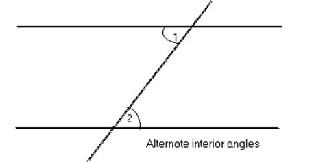 Definition Of Alternate Interior Angles by 1 28 Conjectures Geometry Zahn Flashcards By Proprofs