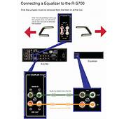 Home Stereo Equalizer And Amp Diagram  Wiring