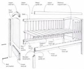 Free Baby Crib Plans Free Downloadable Baby Crib Plans Studio Design Gallery Best Design