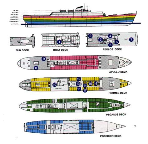 cruise ship floor plan space cargo ship deck plan page 2 pics about space