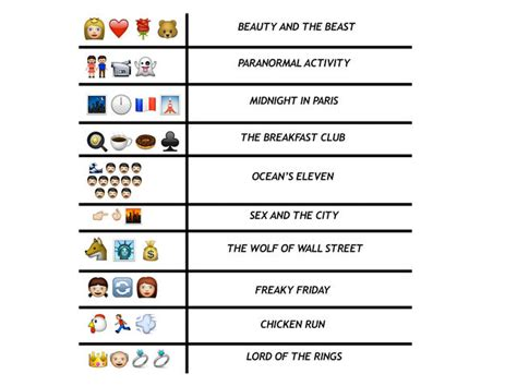 film brief junge emoji quiz quiz can you guess the film title from the emojis