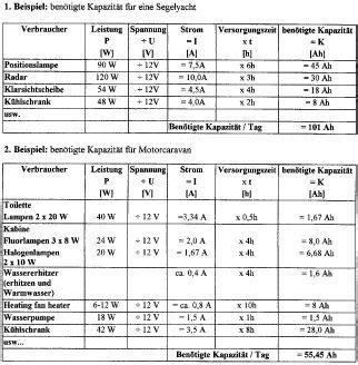knopfzellen tabelle individuelle seite