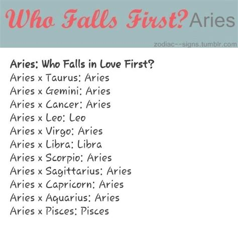 69 best images about pisces and aries on pinterest aries