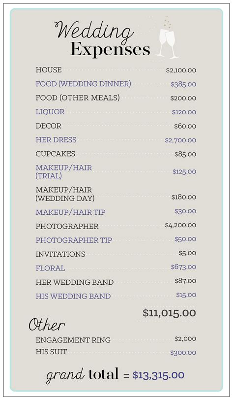 budget wedding an exact breakdown of our 11k wedding and how we could