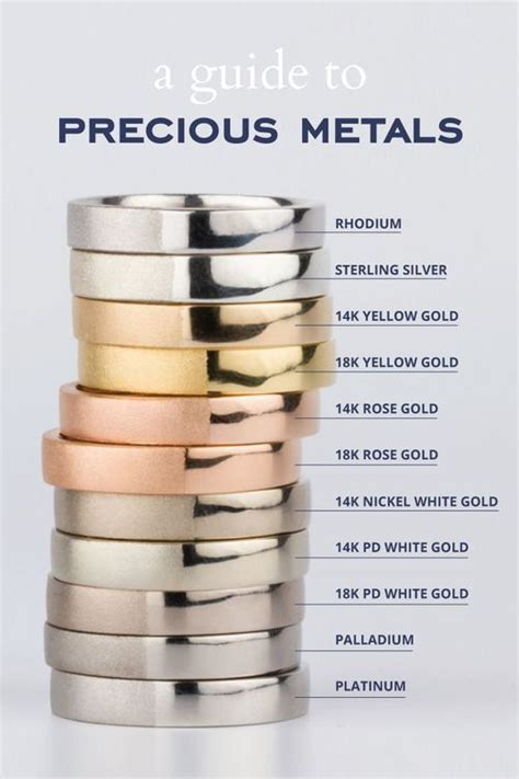 color of metals precious metals comparison jewellery jewelry rings