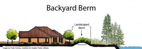 backyard berm if you live creekside seattle public utilities