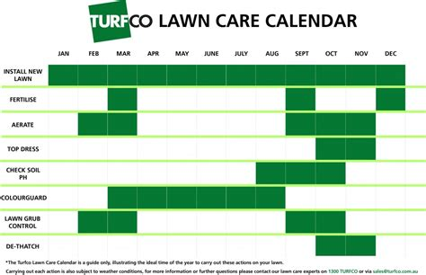 top 28 lawn care calendar southeast 208 best images about to print on pinterest survival