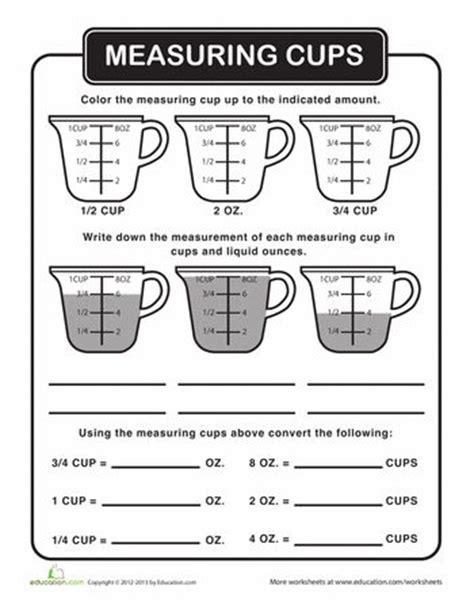Kitchen Conversions Worksheet The World S Catalog Of Ideas
