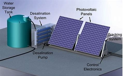 salt water desalination kits mit unveils portable solar powered water desalination