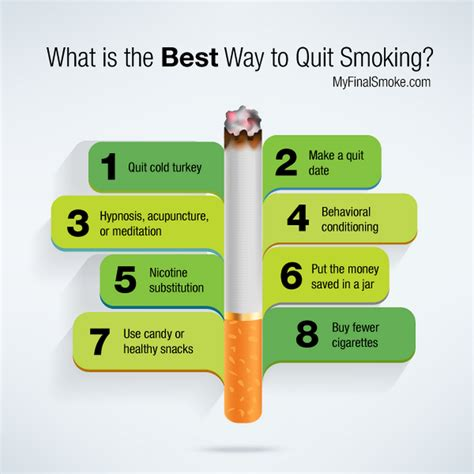 What S The Easiest And Fastest Way To Detox From Marijuana by What Is The Most Effective Way To Quit