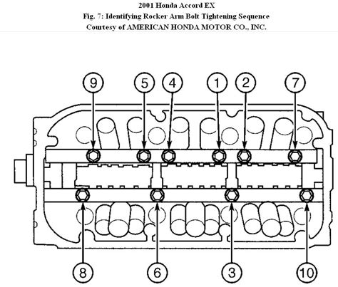 2001 honda accord v6 specs 2001 accord v6 rocker arm assembly torque spec