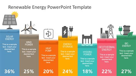 Renewable Energy Powerpoint Template Slidemodel Energy Powerpoint Templates