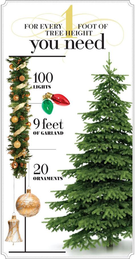 How Do You Decorate A Tree by How To Create An American Style By