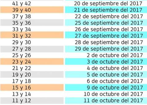 calendario y fechas clave de la declaracin de la renta en el 2016 estas son las fechas clave para la declaraci 243 n de renta