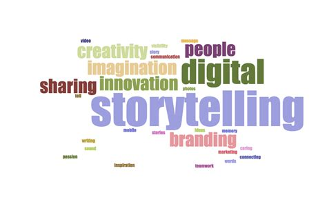 digital storytelling form and content books digital storytelling and the creativity it social