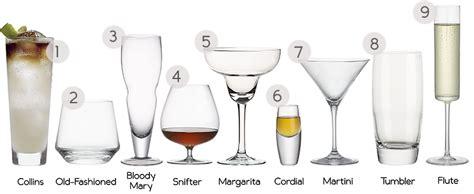 Different Bar Glassware Types Of Cocktail Glasses Www Pixshark Images
