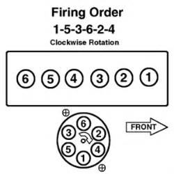 1954 235 chevy engine firing order 1954 free engine