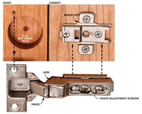 how to install hidden hinges on kitchen cabinets installing kitchen cabinet hinges kitchen design photos