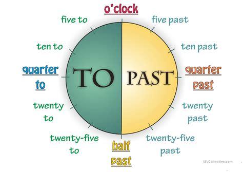 The Time telling the time worksheet free esl printable worksheets