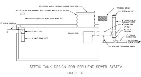design criteria for septic tank basic septic tank design pictures to pin on pinterest