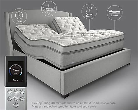 Sleep Number Adjustable Bed Frame Shapely Bed Frames Wallpaper Sleep Number Modular Base Assemblyinstructions Sleep Number Bed