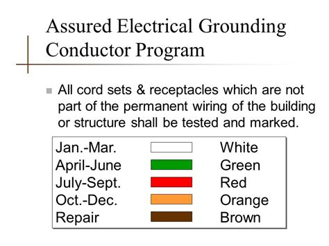 19 electrical cord color code electrical safety