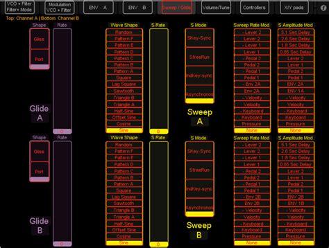 rhodes chroma ipad editors touchosc ipad template
