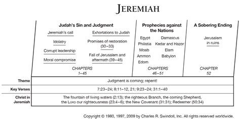 genesis chapter 28 summary jeremiah commentaries