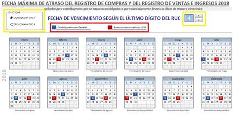 sunat cronograma libros electronicos cronograma de libros electronicos calendario interactivo