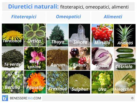 alimenti dimagranti naturali diuretici naturali alimenti e prodotti omeopatici e