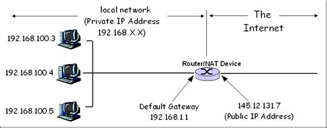 stun tutorial nat computer networks ip arp dhcp nat icmp wikis the