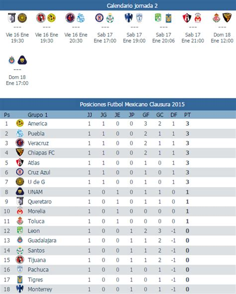Calendario Futbol Mexicano Futbol Liga Mexicana 2016 Calendario Search Results