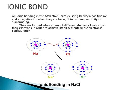 types of bonding in solids