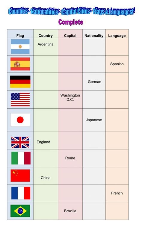Nationalities In Worksheet by Countries And Nationalities Interactive Worksheet